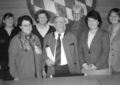 Vorstand 2008
